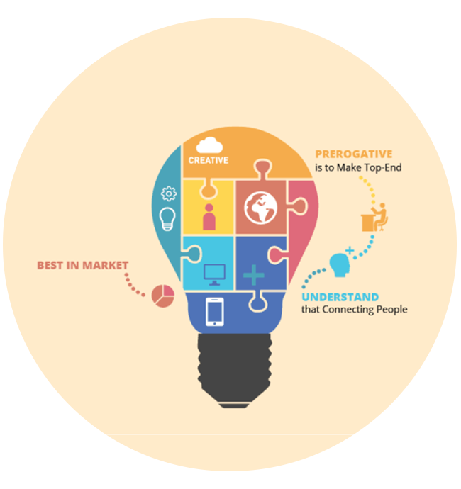 enterprise portal designing amp development company codemunks